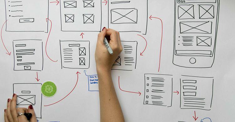 Korisničko iskustvo u izradi web shopa